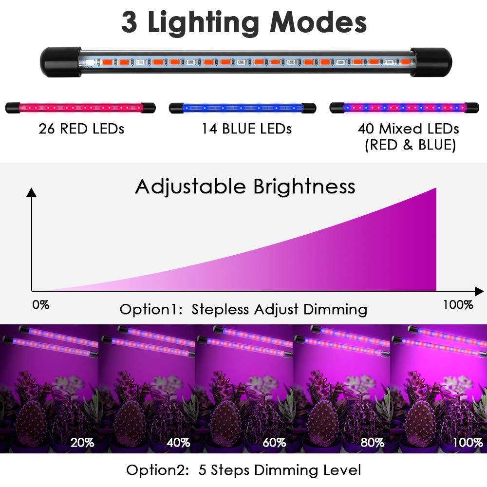 LOFTER Indoor LED Plant Lights, Small Grow Lights for Seedlings Dual Head LED Grow Lamp with Timer Plant Lights for Indoor Plants - 5 Dimming Levels by LOFTer (Image #2)