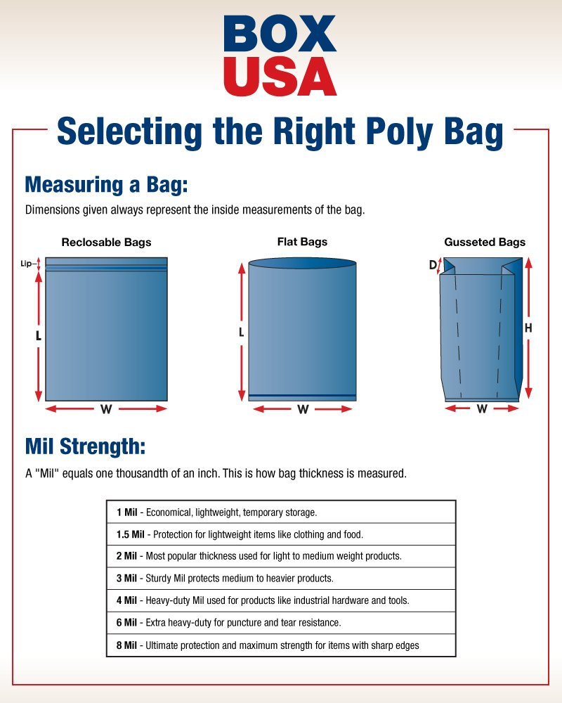 2 mil BOX USA BPB3640 Reclosable Poly Bags 8 x 12 Clear Pack of 1000