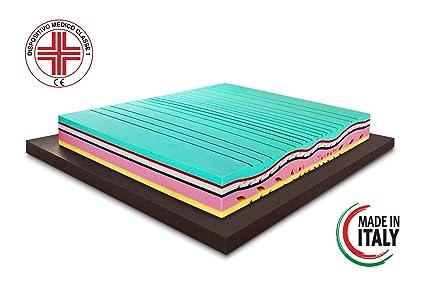 Materassimemory.eu Materasso Memory Aloe Therapy Alto 26cm Matrimoniale  160x190 Dispositivo Medico detraibile, 7 cm Memory, 11 Zone, Rivestimento  ...