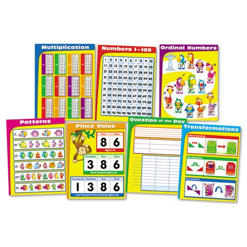 Carson-Dellosa Publishing Math Chartlet Set, 7 Charts, 17 x 22