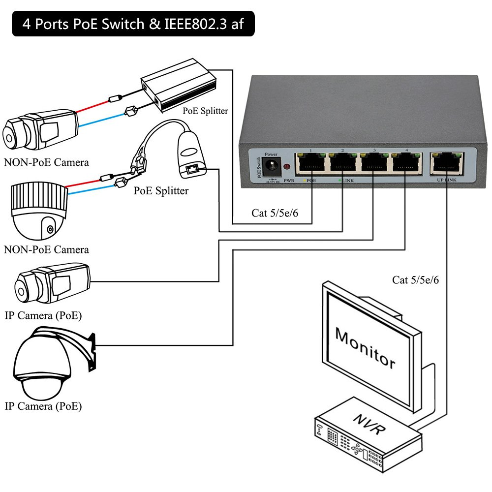 Amazon.com: KKmoon 4 Port 100Mbps IEEE802.3af POE Switch/Injector ...