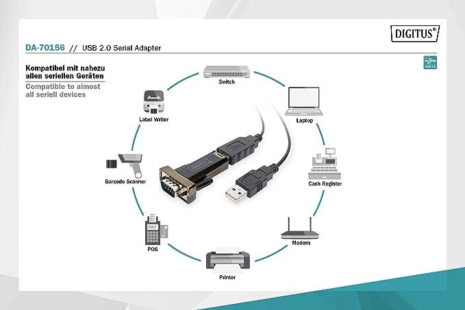 Digitus Usb Auf Seriell Adapter Rs232 Konverter Usb Computer Zubehör