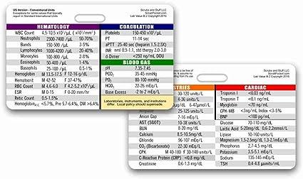 Amazon.com: Guía de referencia de bolsillo para tarjeta de ...