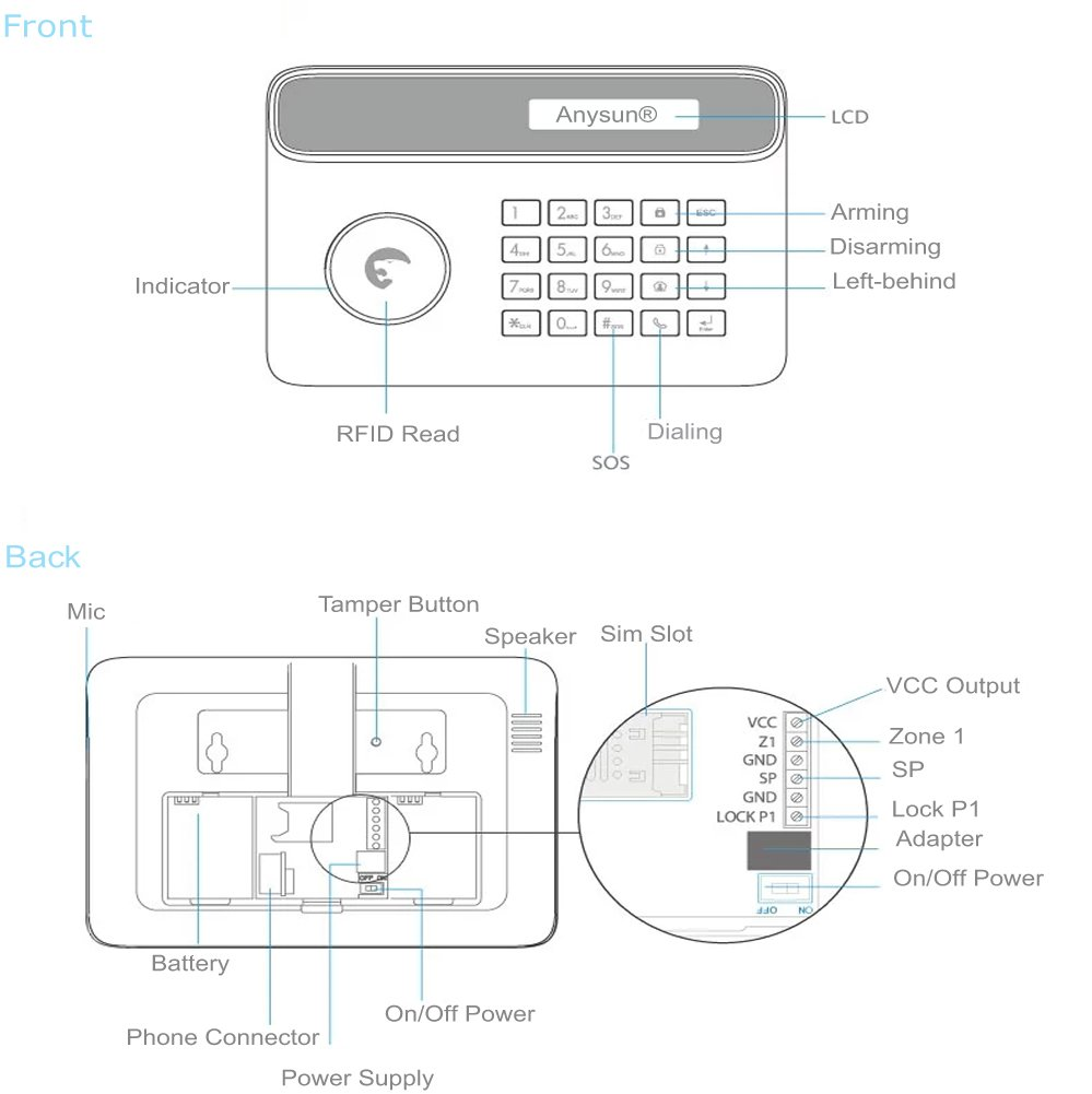 Etiger Luxury S4 Wireless Pstn Gsm Double Network Basic Setup Diagram From Tiger Direct Security Alarm System Home Lcd Display Kit With Andriod Ios