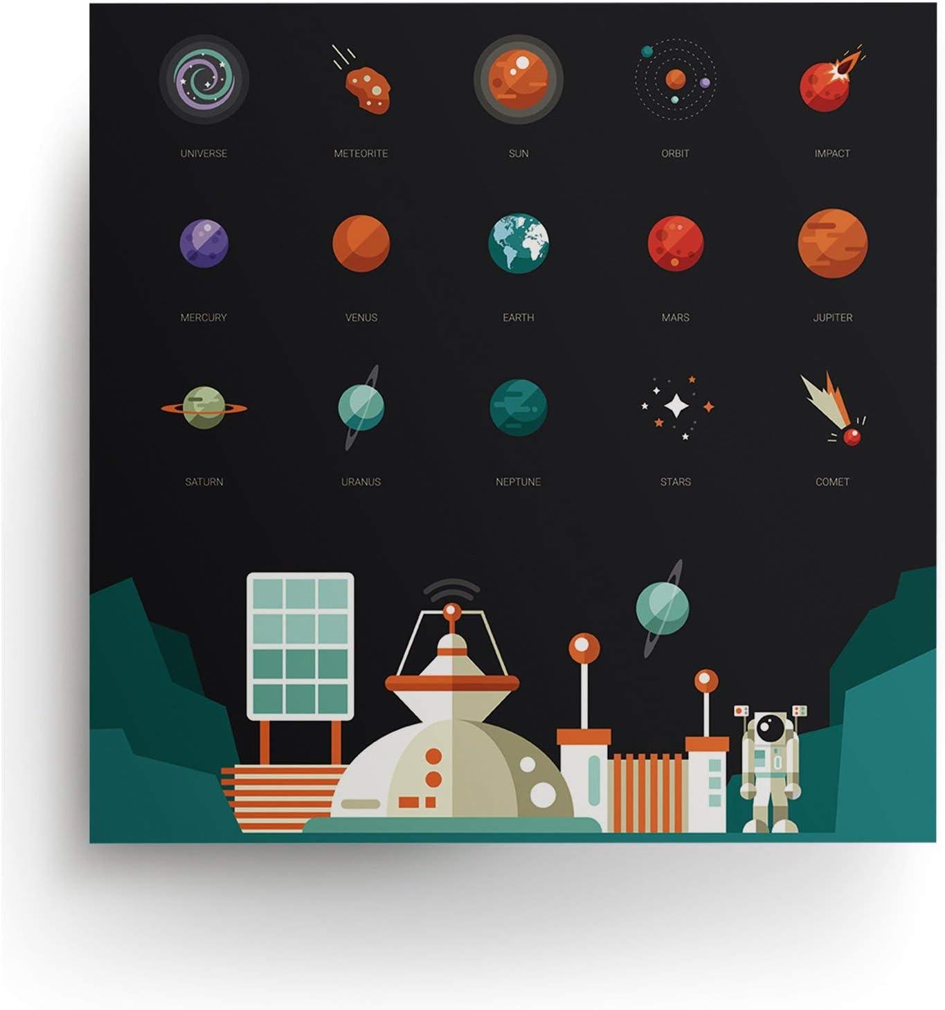 Syst/ème Solaire Poster Educatif Grand taille 60 x 40cm