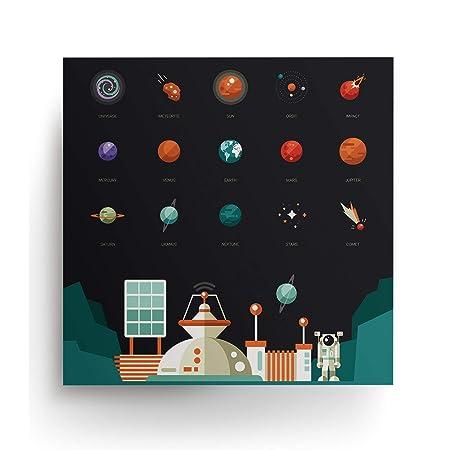Decords Sistema Solar niños Cartel Planetas Luna Espacio ...