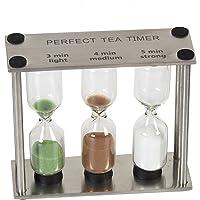 Temporizadores para el té