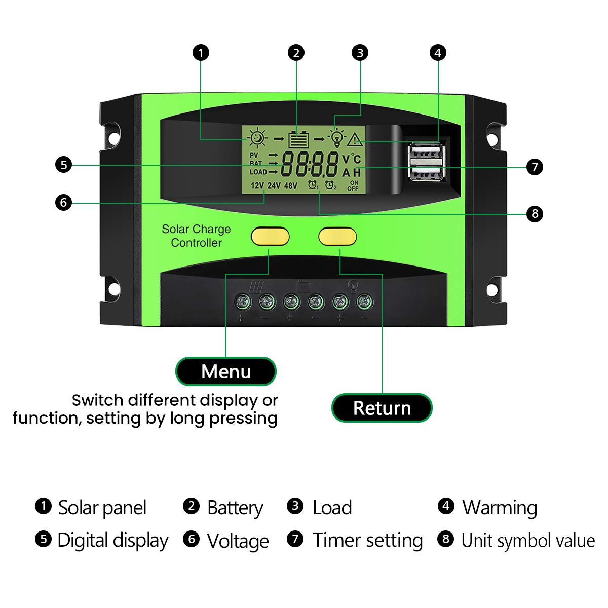 MOHOO Solar Charge Controller, 30A Solar Charger Controller, 12V/24V Solar Panel Intelligent Regulator with Dual USB Port and PWM LCD Display by MOHOO (Image #7)