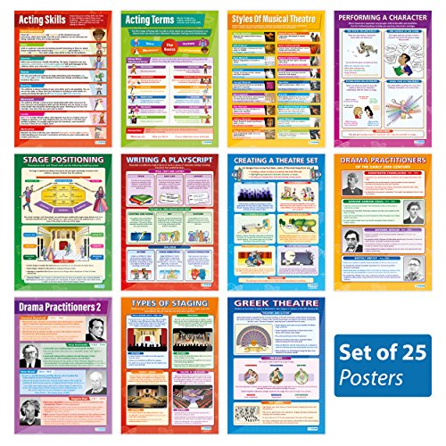 Theater & Drama (Complete set of 25) Educational Wall Charts/Posters in Laminated paper (large 33.5