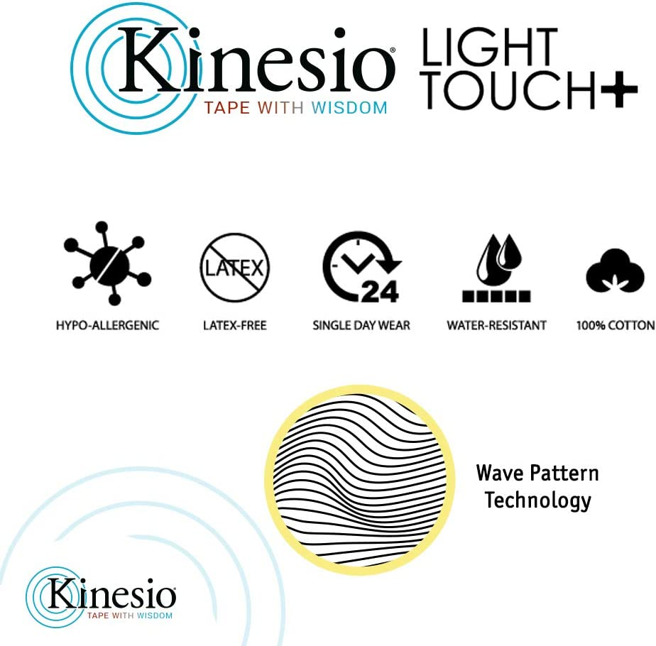 Kinesiology Tape Tex Gold Light Touch Kinesio Taping 2in x 5m Ajisai Blue