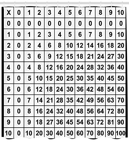 Ambesonne Mathematics Classroom Decor Shower Curtain by, Multiplication Table in Black and White Education Learning, Fabric Bathroom Decor Set with Hooks, 70 Inches, Black White -