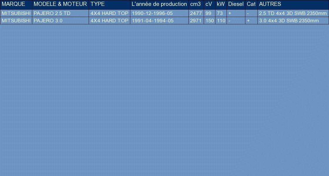 pour TRANSPORTER IV 2.4 D 78hp 1996-1996 ETS-EXHAUST 2340 Silencioso Trasero
