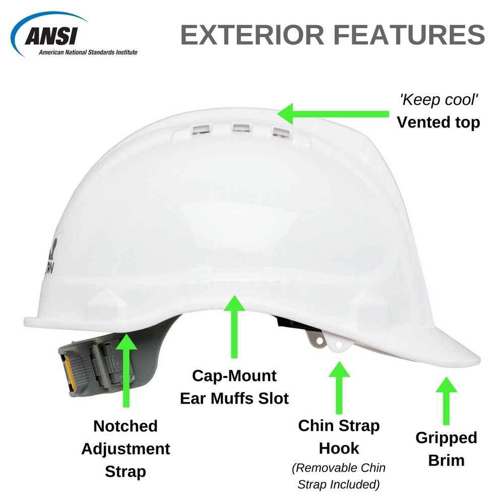 Safety Hard Hat by AMSTON - Adjustable Construction Helmet With 'Keep Cool' Vents - Meets OSHA/ANSI z89.1 Standards - Personal Protective Equipment, Home Improvement, DIY (White) by Amston Tool Company (Image #3)