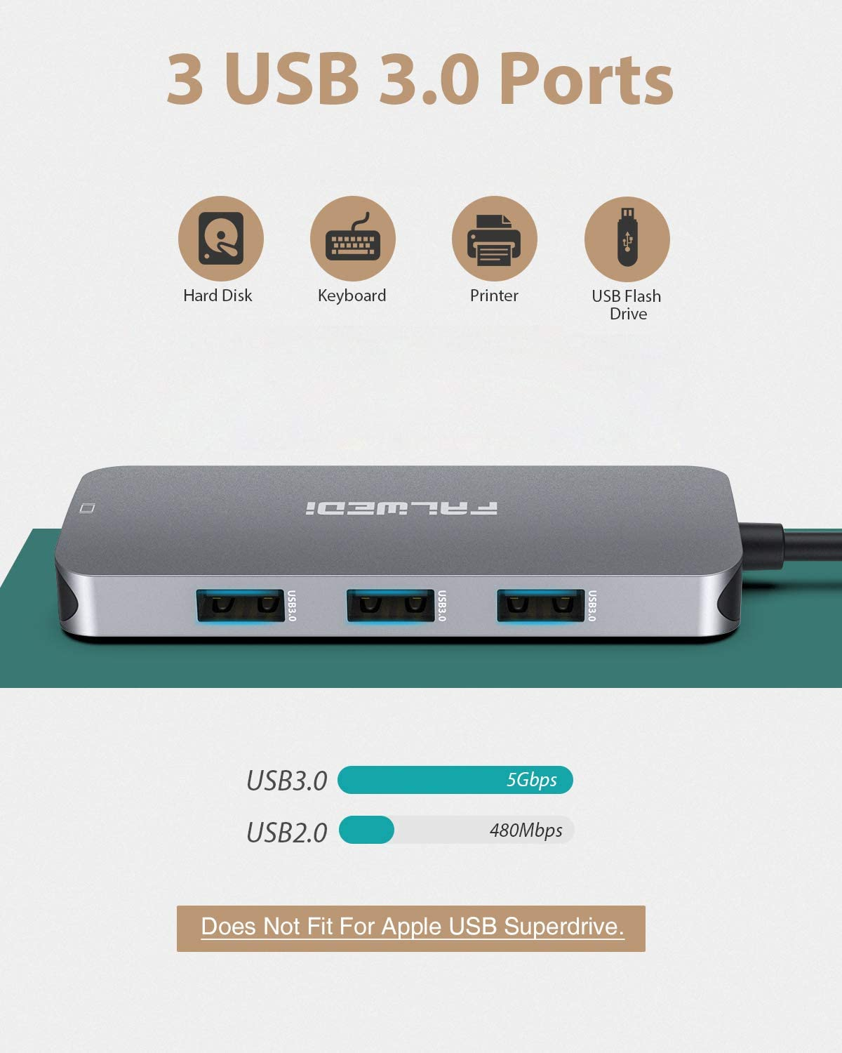 Space Gray Multiport Adapter Dongle for IPad MacBook Air Pro and Other Type C Laptops 4K@30Hz HDMI SD//TF Card Reader 3 USB3.0 Falwedi 8 in 1 Type USB C HUB with to USB-C PD 3.0
