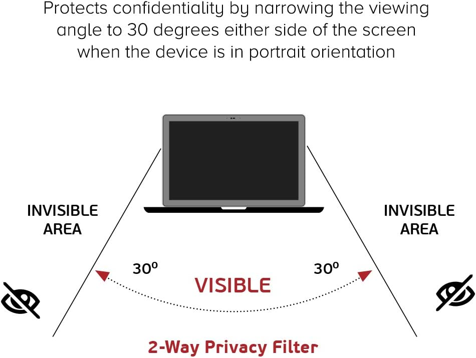 Celicious Privacy 2-Way Anti-Spy Filter Screen Protector Film Compatible with Lenovo ThinkPad T460s Non-Touch