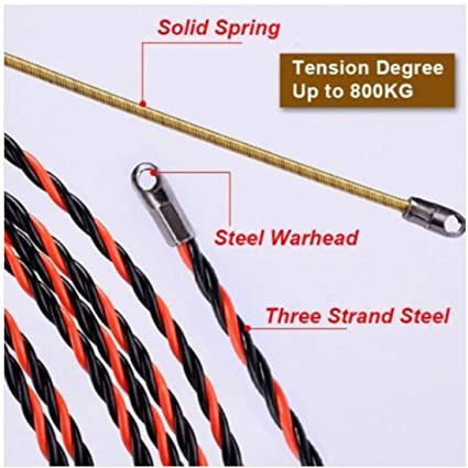 Stupendous Zooarts 10M Electrician Wire Threading Device Binders Kit Cable Wiring 101 Akebretraxxcnl