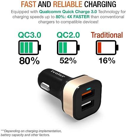 ivoler Quick Charge 3.0 Chargeur de Voiture 30W Allume