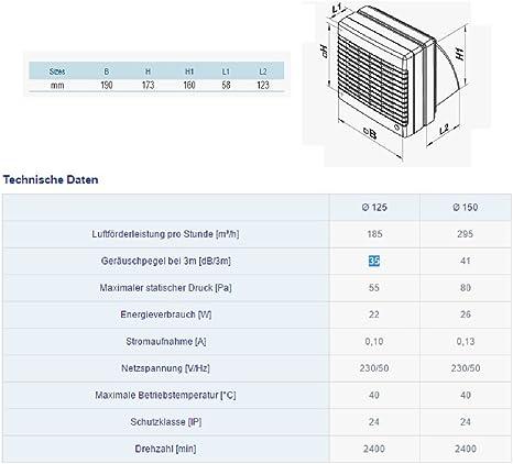 Rillenkugellager 185 m/³//h Original EU Markenqualit/ät 35dB Lamellen Hydrosensor Feuchtigkeitssensor Hygrostat Wand Fenster Ventilator L/üfter VENTS 125 MAO2 TIMER HYDRO Timer Nachlauf automatische Jalousie