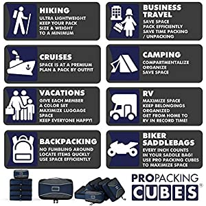 PRO Packing Cubes | 5 Piece Value Set | Organizers & Space Savers for Backpacks & Carry on Luggage (Marine Blue)