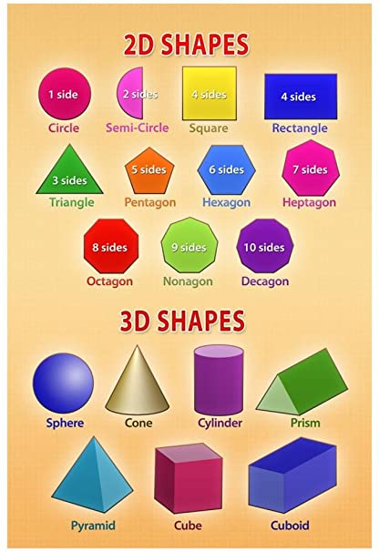 Amazon Com 2d And 3d Shapes Educational Chart Poster 13 X 19in