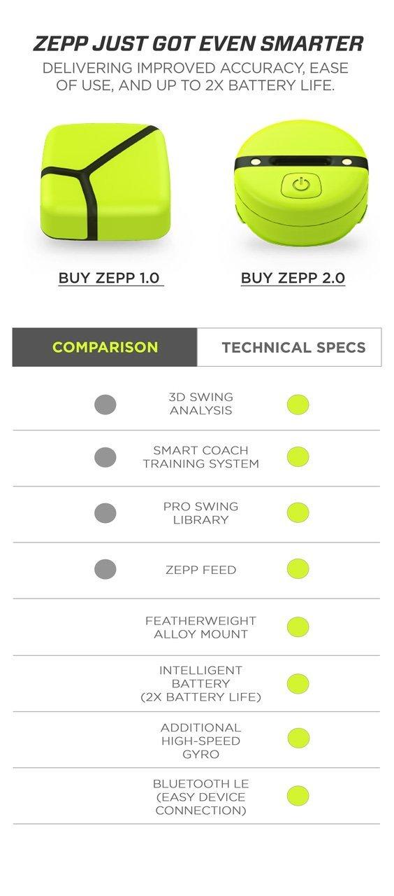 Zepp Golf 2 3D Swing Analyzer by Zepp (Image #9)