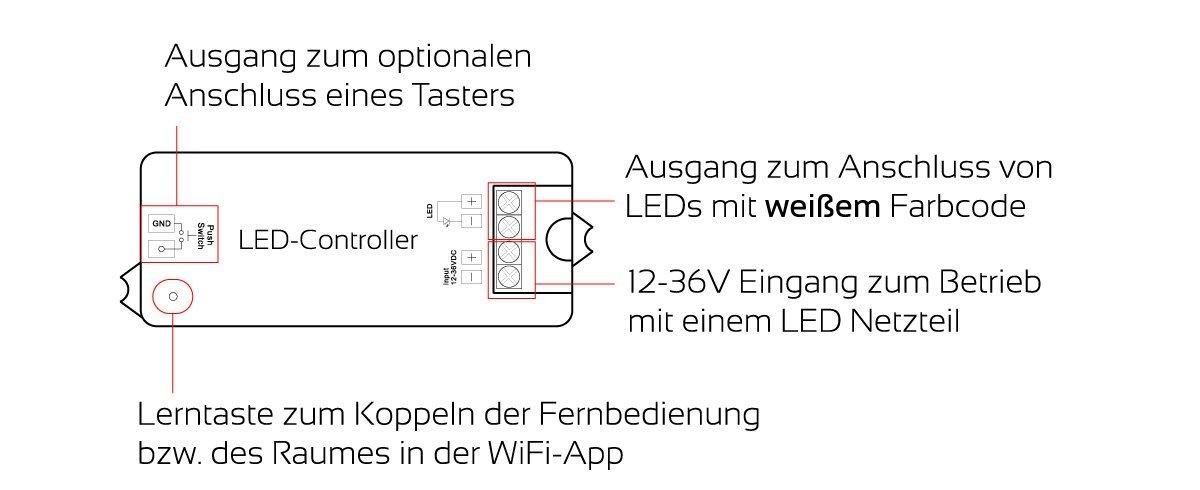 Großartig Elektrische Drahtfarben Bilder - Die Besten Elektrischen ...