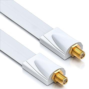 deleyCON entrada de la ventana cable SAT 17cm flexible/longitud de 26cm/ventanas y