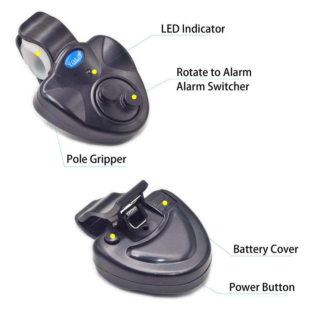 Amazon.com: MarsGlider - Alarma electrónica sensible para ...