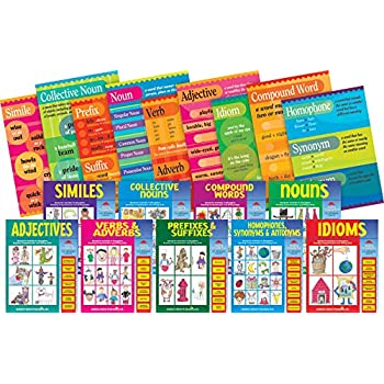 Image of Barker Creek - Office Products Grammar Poster & Activity Book Set (BCP-3505) Early Childhood Education Materials