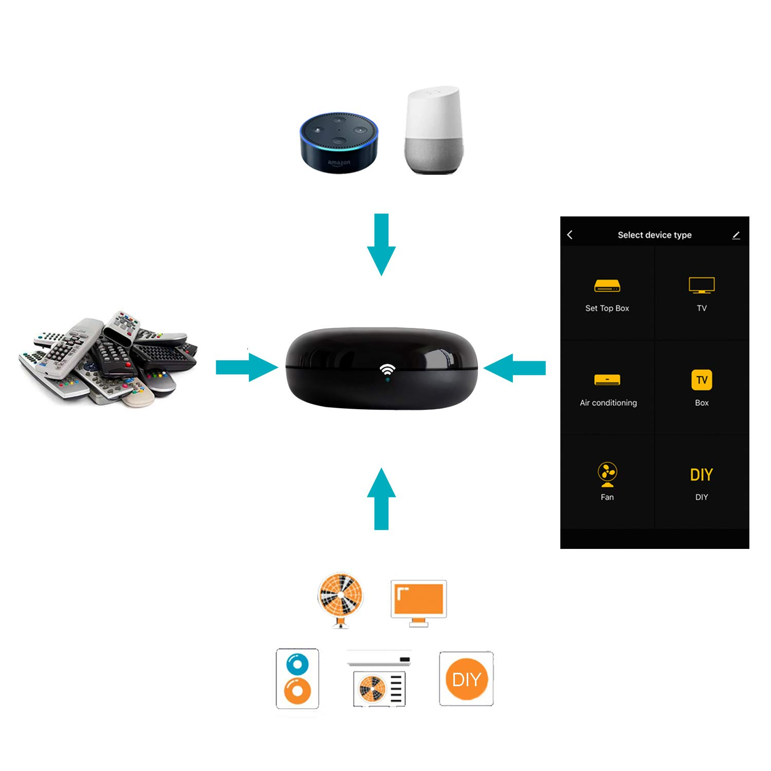 Wifi Smart IR Control Hub Compatible With Echo Alexa and Google  Assistant|Smart Home Automation for TV, Fan, Air Conditioner|All In One  Infrared