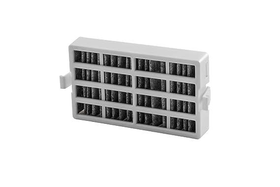 Kühlschrank Hygiene Filter : Vhbw luft filter für kühlschrank wie: amazon.de: elektronik