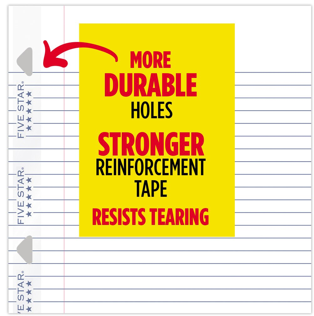Five Star Loose Leaf Paper, 3 Hole Punched, Reinforced Filler Paper, College Ruled, 11'' x 8-1/2'', 100 Sheets/Pack, 4 Pack (38032) by Five Star (Image #4)