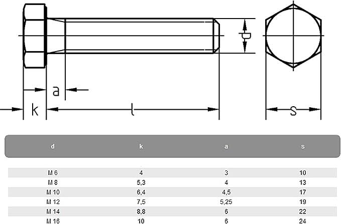 25, M10 x 20 DIN 933 Sechskantschrauben verzinkt ISO 4017 Maschinen Schrauben M 6 8 10 12 16
