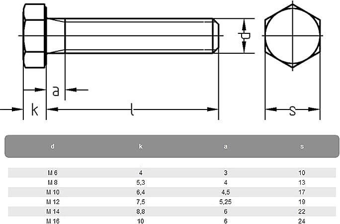 DIN 931 verzinkt Connex Sechskantschrauben M12 x 200 mm KL4082200 1000 g