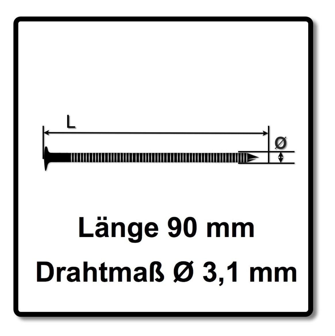 Prebena CNW31/90BKRI Coilnägel Ringschaft 3600 Stück: Amazon.de ...