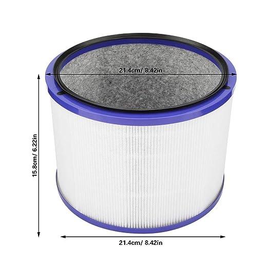Fictory Reemplazo del Elemento filtrante: purificador de Aire ...