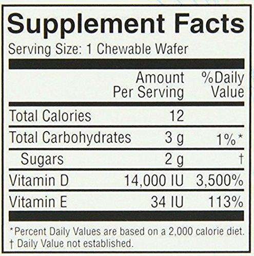 Replesta NX Vitamin Supplement, 8 Count