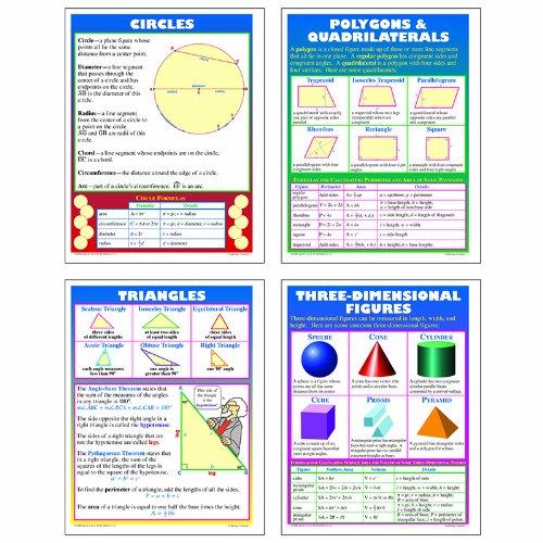 McDonald Publishing MC-P205 Exploring Geometry Teaching Poster Set, 18.3