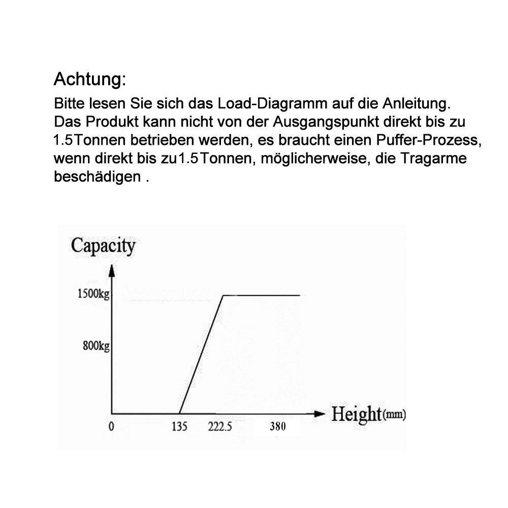 1500kg Wagenheber Scherenwagenheber Scheren Autoheber Werkzeug ...