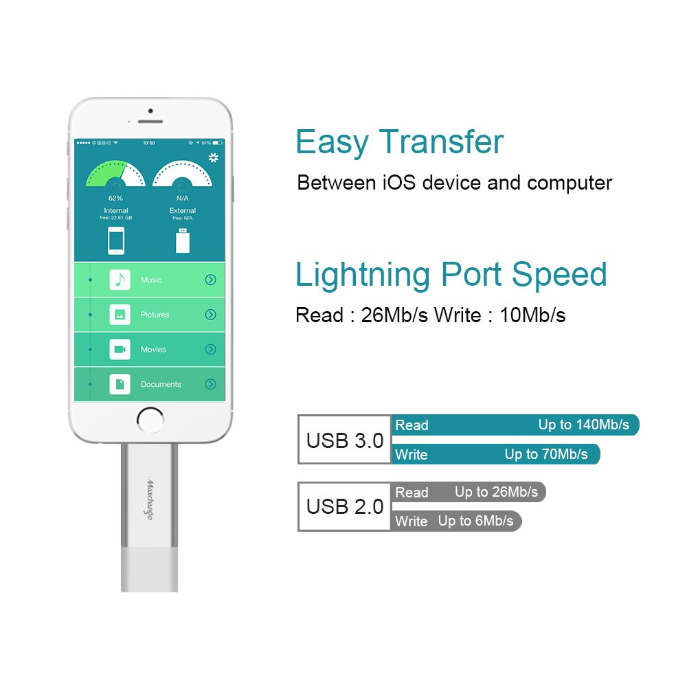 Maxchange Memoria USB 3.0 para iPhone/iPad/PC/Ordenador 32GB [Apple MFi Certificado] Flash Drive Pendrive con Lighting Conector, Externo Almacenamiento de ...