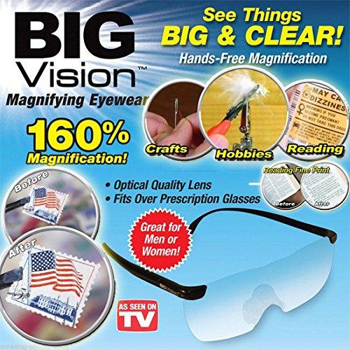 New Pro Big Vision plastic glasses 160 degrees Magnifying Presbyopic Eyewear Makes Everything Bigger and - Eyewear Make