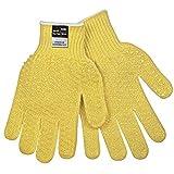 DuPont Kevlar Gloves (2-Sided PVC Honeycomb) (36 Pair)