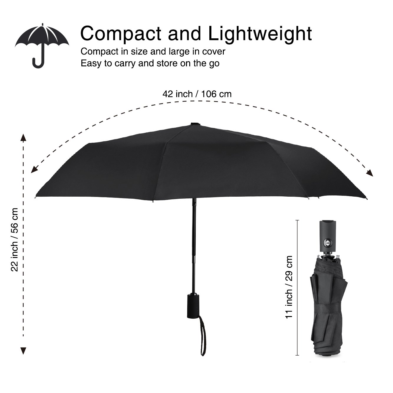 Amazon.com: Plemo Auto Open Close Compact Travel Folding Umbrella with  Anti-Slip Rubberized Grip, Windproof and Waterproof Portable for Business  and Travel ...