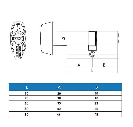 Tesa Assa Abloy,TX8B3030N,Cilindro TX80 de Alta seguridad, Leva larga, Botón, Niquelado, 30x30mm: Amazon.es: Bricolaje y herramientas