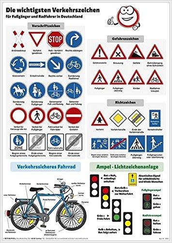 Verkehrszeichen für Fußgänger und Radfahrer - Lernposter