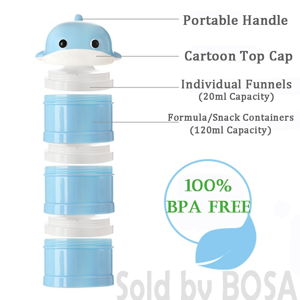 Milk Powder Dispenser Formula No Mix /& Spill BPA Free Twist-Lock Stackable Snack Container Pink Elephant