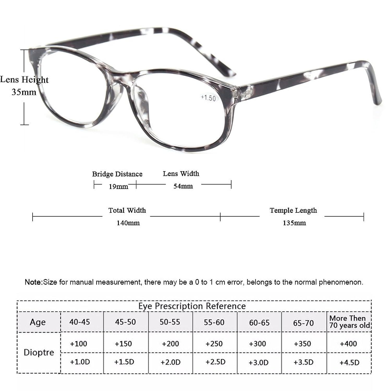 amazon com kerecsen 3 pack fashion men and women reading glasses