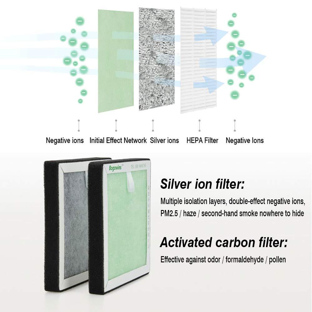 Filtre de Fum/ée doccasion 2PCS Cendrier Purificateur dair HEPA Filtres Remplacement Color : 2PCS PM2,5 Ion N/égatif Filtre
