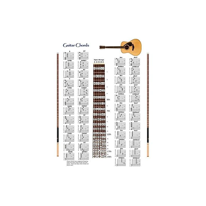 guitar-chords-chart-small-chart
