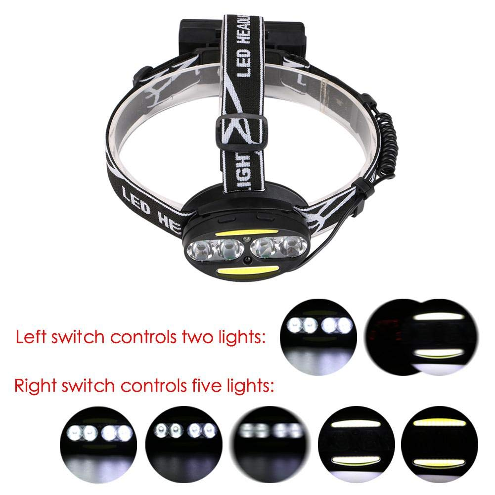 Matefielduk Linterna Frontal LED T6 COB LED 5 Modo 2 Interruptor USB Mano Sensor Sensor de mano Al aire libre Camping - - Amazon.com